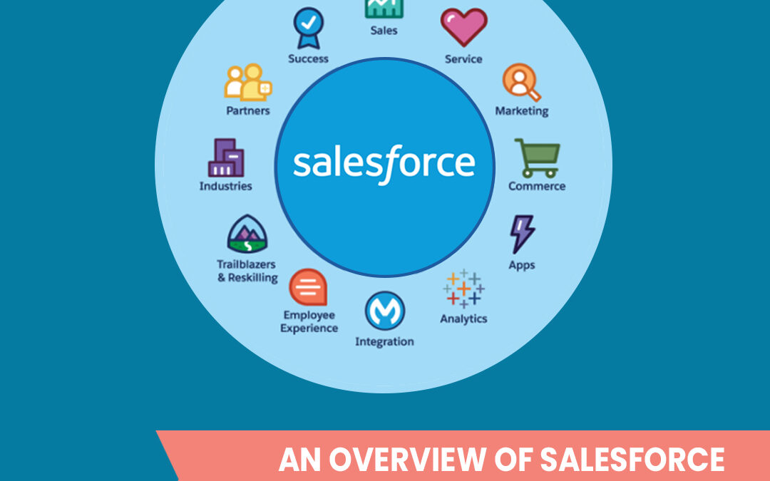 An Overview of Salesforce Health Cloud CRM